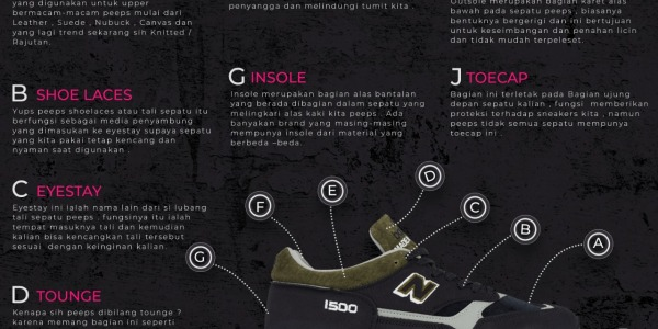 PARTS OF SHOES YOU SHOULD KNOW